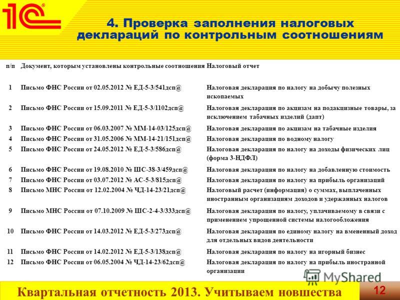 4. Проверка заполнения налоговых деклараций по контрольным соотношениям Квартальная отчетность 2013. Учитываем новшества 12 п/пДокумент, которым установлены контрольные соотношения Налоговый отчет 1Письмо ФНС России от 02.05.2012 ЕД-5-3/541дсп@ Налог