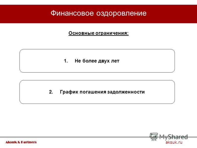 Финансовое оздоровление aksuk.ru 1. Не более двух лет 2. График погашения задолженности Основные ограничения: