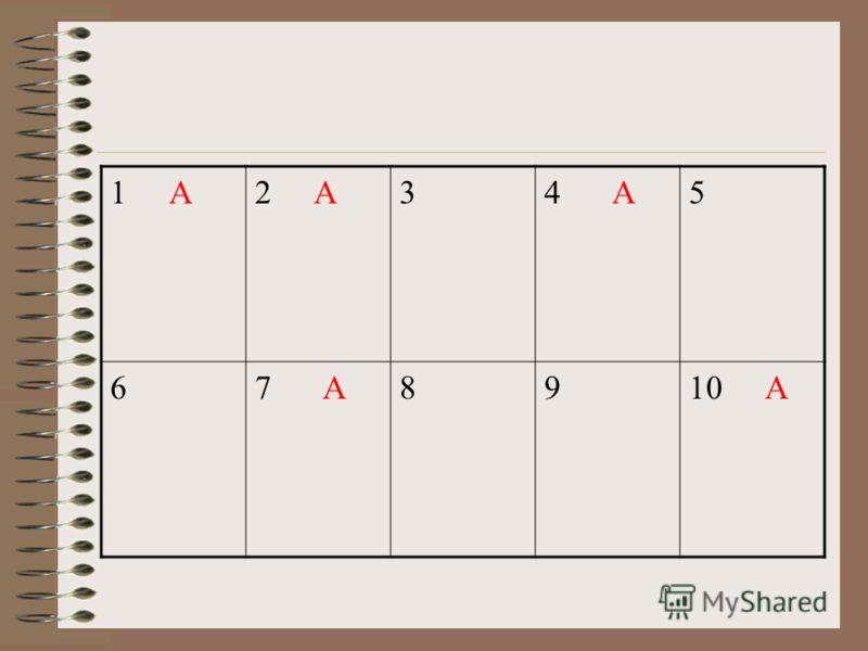 - Пропишите под соответствующими номерами только букву «А» 1.р…стительность 2.взр…щенный 3.выр…сла 4.подр…стает 5.зар…с 6.вр…сли 7.прор…сти 8.пор…сль 9.р…сток 10.выр…стим 12345 678910