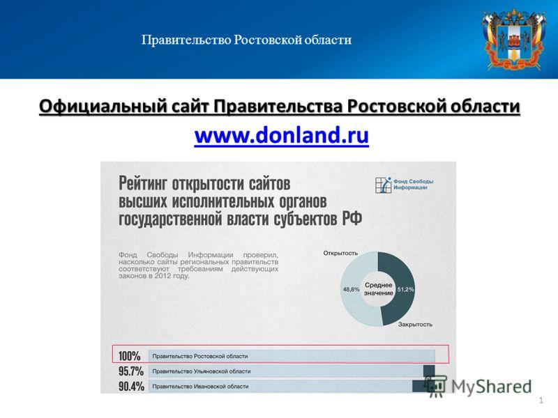 Официальный сайт Правительства Ростовской области Правительство Ростовской области 1 www.donland.ru