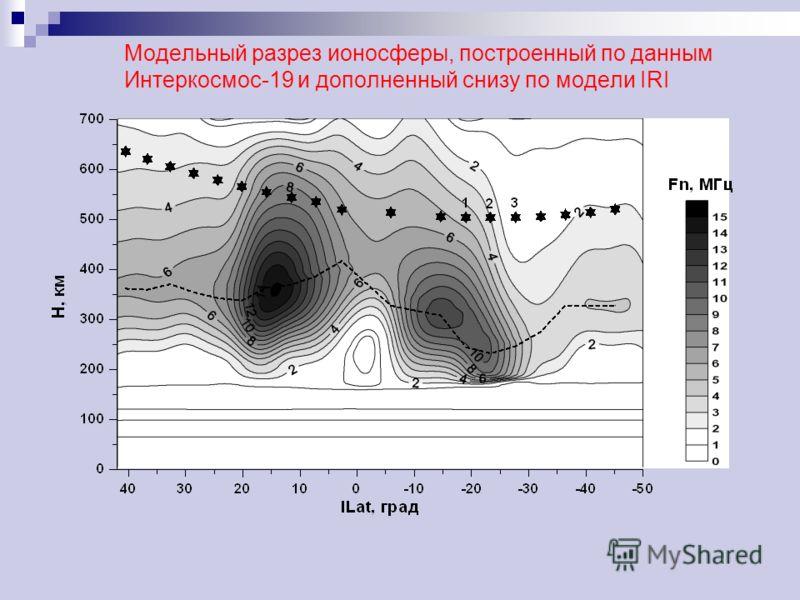 Модельный разрез ионосферы, построенный по данным Интеркосмос-19 и дополненный снизу по модели IRI