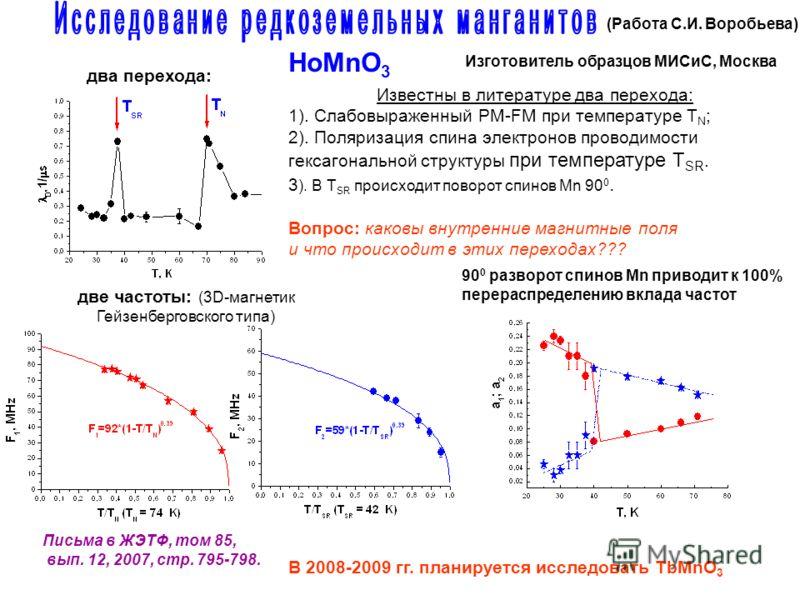 Известны в литературе два перехода: 1). Слабовыраженный РМ-FM при температуре T N ; 2). Поляризация спина электронов проводимости гексагональной структуры при температуре T SR. 3 ). В T SR происходит поворот спинов Mn 90 0. Вопрос: каковы внутренние