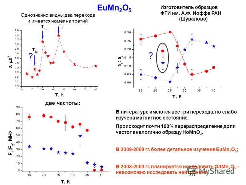 EuMn 2 O 5 Изготовитель образцов ФТИ им. А.Ф. Иоффе РАН (Шувалово) Однозначно видны два перехода и имеется намёк на третий две частоты: В литературе имеются все три перехода, но слабо изучена магнитное состояние. Происходит почти 100% перераспределен