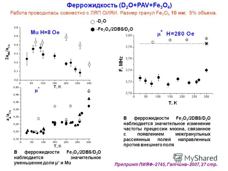 Работа проводилась совместно с ЛЯП ОИЯИ. Размер гранул Fe 3 O 4 10 нм; 5% объема. Феррожидкость (D 2 O+PAV+Fe 3 O 4 ) Препринт ПИЯФ–2745, Гатчина–2007, 27 стр. -D 2 O -Fe 3 O 4 /2DBS/D 2 O В феррожидкости Fe 3 O 4 /2DBS/D 2 O наблюдается значительное
