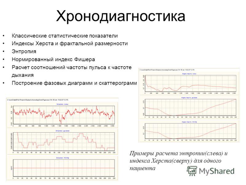 Хронодиагностика Классические статистические показатели Индексы Херста и фрактальной размерности Энтропия Нормированный индекс Фишера Расчет соотношений частоты пульса к частоте дыхания Построение фазовых диаграмм и скаттерограмм Примеры расчета энтр