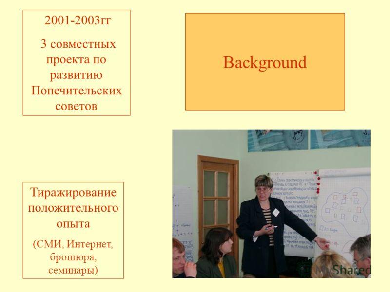 Background Тиражирование положительного опыта (СМИ, Интернет, брошюра, семинары) 2001-2003гг 3 совместных проекта по развитию Попечительских советов