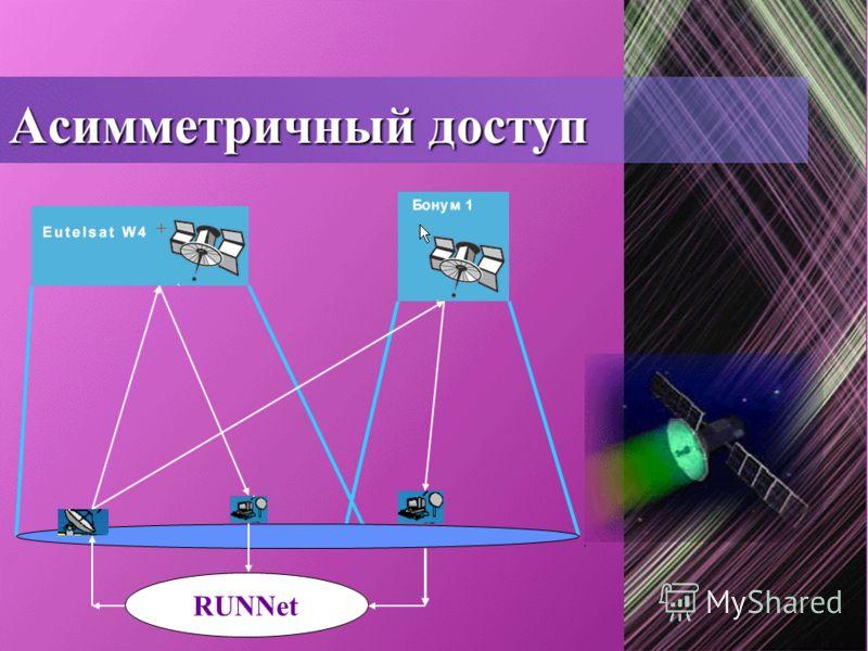 Асимметричный доступ RUNNet