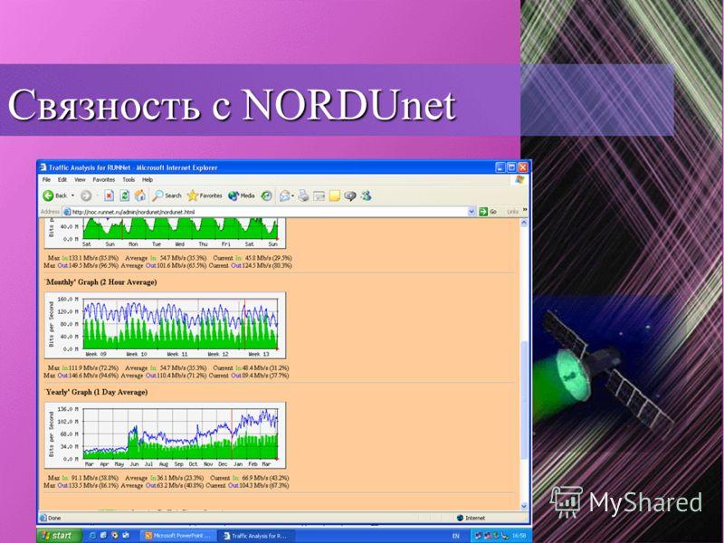 Связность с NORDUnet