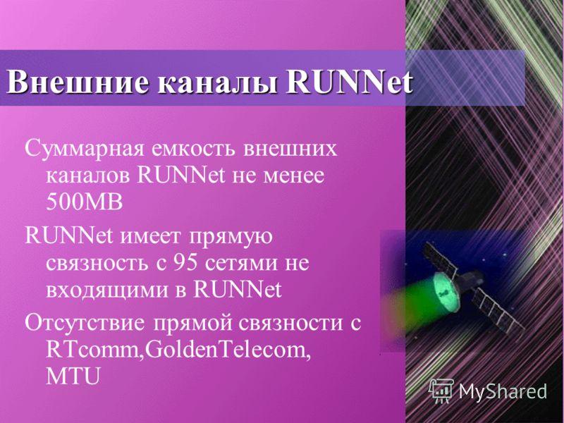Внешние каналы RUNNet Суммарная емкость внешних каналов RUNNet не менее 500MB RUNNet имеет прямую связность с 95 сетями не входящими в RUNNet Отсутствие прямой связности с RTcomm,GoldenTelecom, MTU