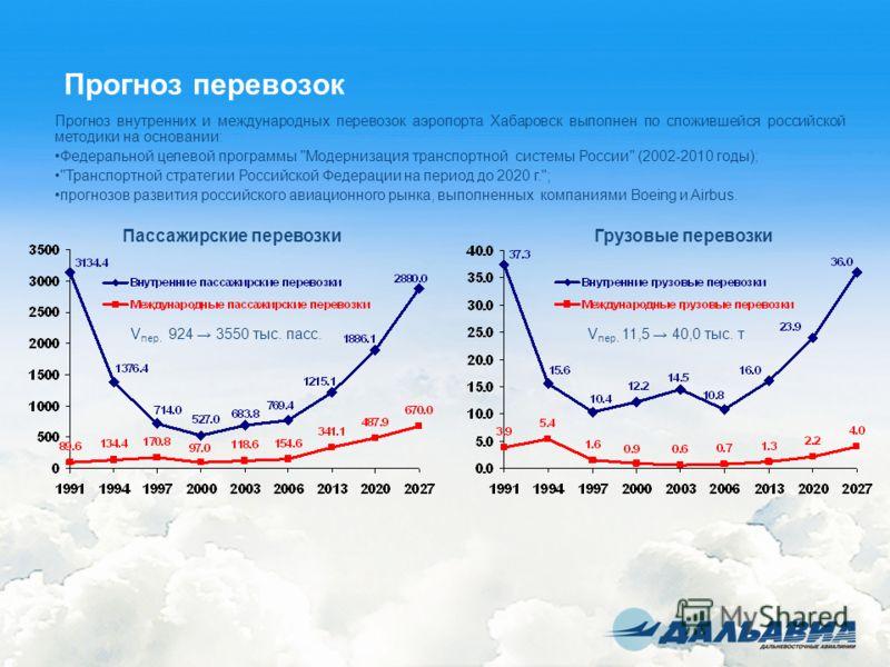 Прогноз внутренних и международных перевозок аэропорта Хабаровск выполнен по сложившейся российской методики на основании: Федеральной целевой программы
