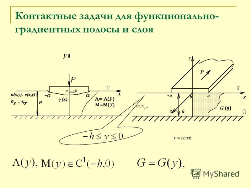 Контактные задачи для функционально- градиентных полосы и слоя