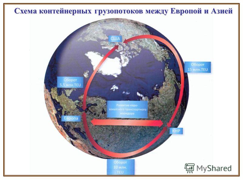 Схема контейнерных грузопотоков между Европой и Азией