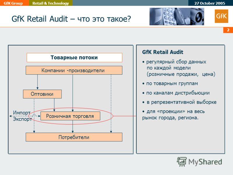 27 October 2005 GfK GroupRetail & Technology 2 GfK Retail Audit – что это такое? Компании -производители Оптовики Розничная торговля Потребители Импорт Экспорт Товарные потоки GfK Retail Audit регулярный сбор данных по каждой модели (розничные продаж