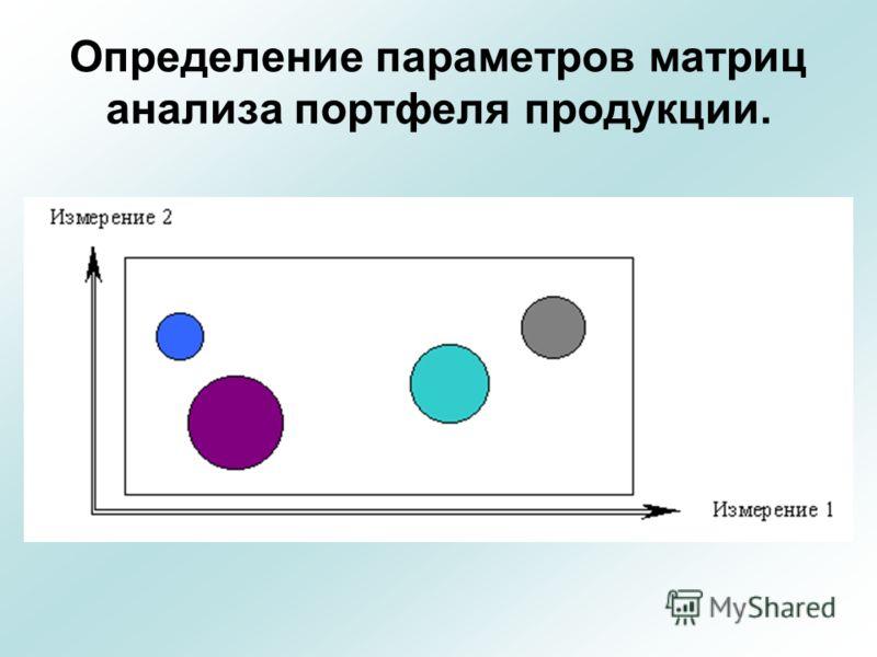 Определение параметров матриц анализа портфеля продукции.
