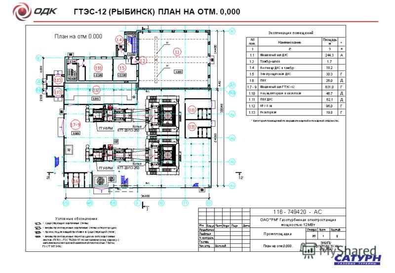 ГТЭС-12 (РЫБИНСК) ПЛАН НА ОТМ. 0,000