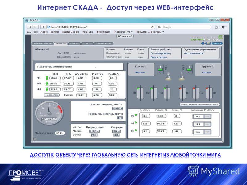 Интернет СКАДА - Доступ через WEB-интерфейс