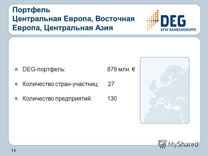 14 Портфель Центральная Европа, Восточная Европа, Центральная Азия DEG-портфель: 879 млн. Количество стран-участниц: 27 Количество предприятий: 130