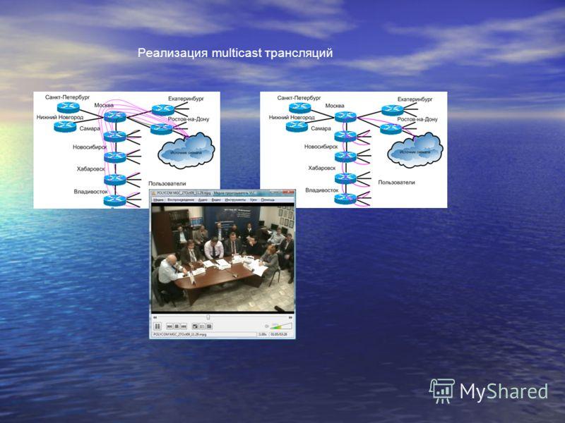 Реализация multicast трансляций