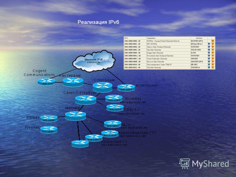Реализация IPv6