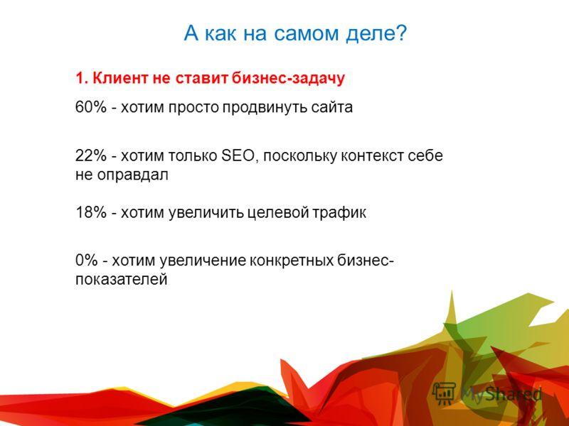 А как на самом деле? 1. Клиент не ставит бизнес-задачу 60% - хотим просто продвинуть сайта 22% - хотим только SEO, поскольку контекст себе не оправдал 18% - хотим увеличить целевой трафик 0% - хотим увеличение конкретных бизнес- показателей