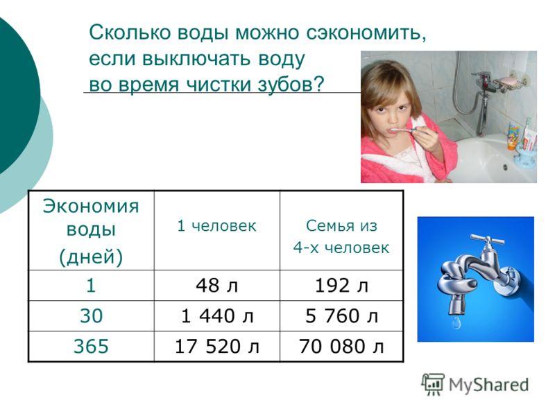 Сколько воды можно сэкономить, если выключать воду во время чистки зубов? Экономия воды (дней) 1 человекСемья из 4-х человек 148 л192 л 301 440 л5 760 л 36517 520 л70 080 л