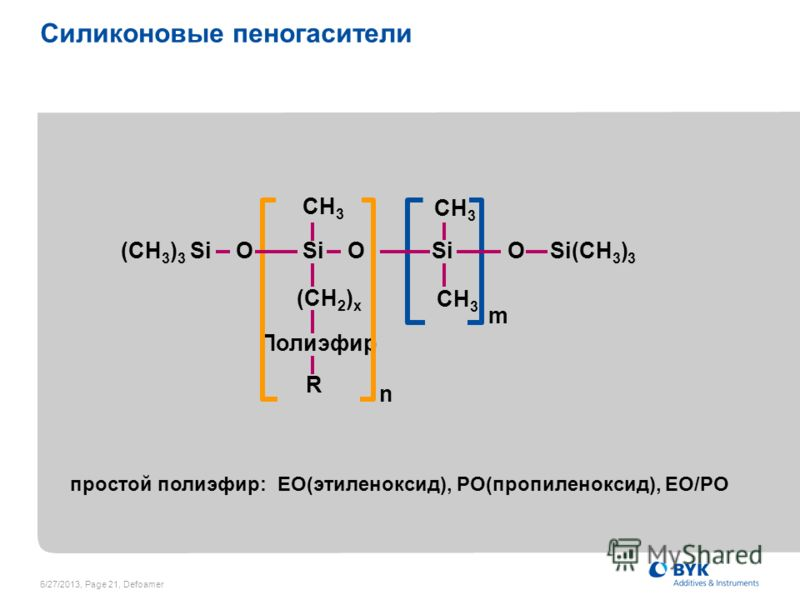 6/27/2013, Page 21, Defoamer Силиконовые пеногасители n (CH 3 ) 3 Si O Si O Si O Si(CH 3 ) 3 CH 3 (CH 2 ) x Полиэфир R m простой полиэфир: EO(этиленоксид), PO(пропиленоксид), EO/PO