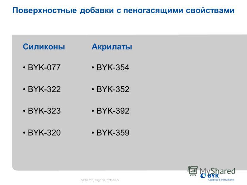6/27/2013, Page 30, Defoamer Поверхностные добавки с пеногасящими свойствами BYK-077 BYK-322 BYK-323 BYK-320 BYK-354 BYK-352 BYK-392 BYK-359 СиликоныАкрилаты