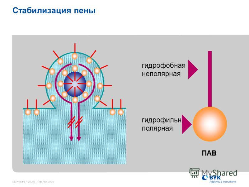 6/27/2013, Seite 8, Entschäumer Стабилизация пены гидрофобная неполярная гидрофильн. полярная ПАВ