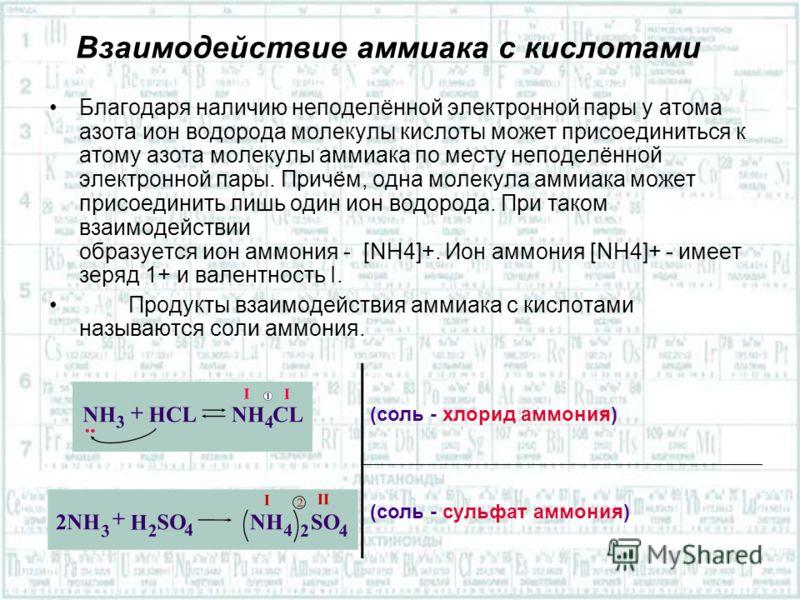 Взаимодействие аммиака с кислотами Благодаря наличию неподелённой электронной пары у атома азота ион водорода молекулы кислоты может присоединиться к атому азота молекулы аммиака по месту неподелённой электронной пары. Причём, одна молекула аммиака м