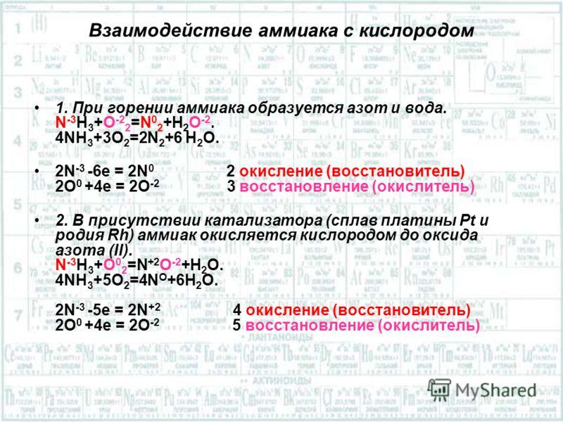 Взаимодействие аммиака с кислородом 1. При горении аммиака образуется азот и вода. N -3 H 3 +O -2 2 =N 0 2 +H 2 O -2. 4NH 3 +3O 2 =2N 2 +6 H 2 O. 2N -3 -6e = 2N 0 2 окисление (восстановитель) 2O 0 +4e = 2O -2 3 восстановление (окислитель) 2. В присут