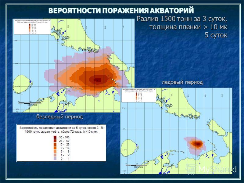 ВЕРОЯТНОСТИ ПОРАЖЕНИЯ АКВАТОРИЙ Разлив 1500 тонн за 3 суток, толщина пленки > 10 мк 5 суток безледный период ледовый период