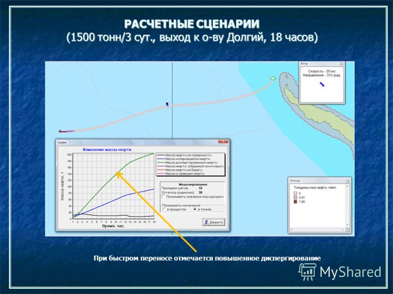 РАСЧЕТНЫЕ СЦЕНАРИИ (1500 тонн/3 сут., выход к о-ву Долгий, 18 часов) При быстром переносе отмечается повышенное диспергирование