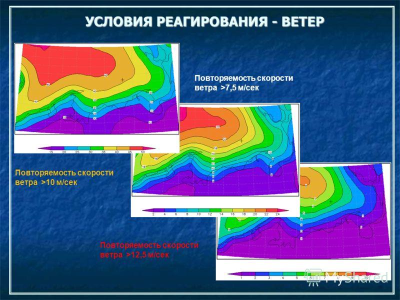 УСЛОВИЯ РЕАГИРОВАНИЯ - ВЕТЕР Повторяемость скорости ветра >7,5 м/сек Повторяемость скорости ветра >10 м/сек Повторяемость скорости ветра >12,5 м/сек