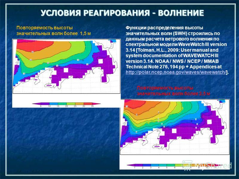 УСЛОВИЯ РЕАГИРОВАНИЯ - ВОЛНЕНИЕ Повторяемость высоты значительных волн более 2,5 м Повторяемость высоты значительных волн более 1,5 м Функции распределения высоты значительных волн (SWH) строились по данным расчета ветрового волнения по спектральной