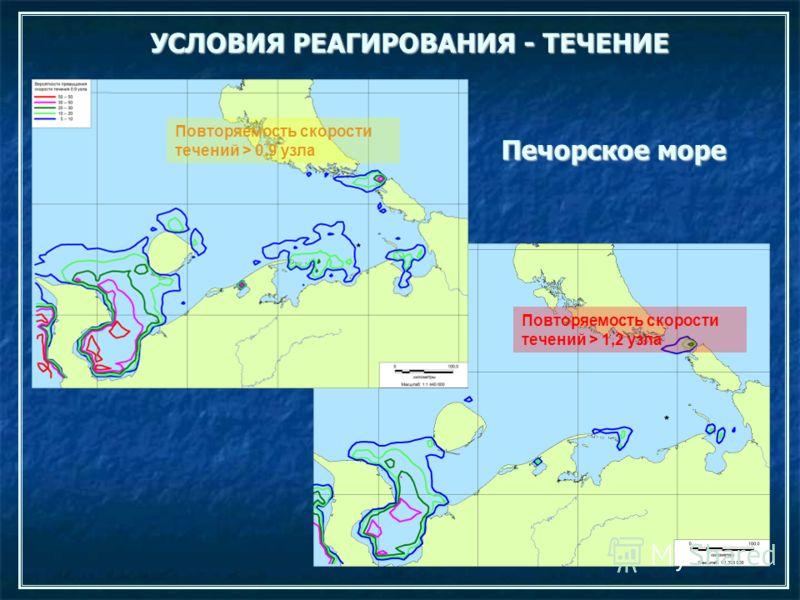 УСЛОВИЯ РЕАГИРОВАНИЯ - ТЕЧЕНИЕ Повторяемость скорости течений > 1,2 узла Повторяемость скорости течений > 0,9 узла Печорское море