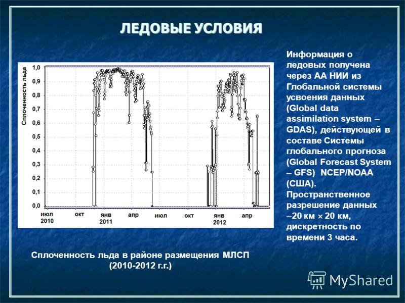ЛЕДОВЫЕ УСЛОВИЯ Сплоченность льда в районе размещения МЛСП (2010-2012 г.г.) Информация о ледовых получена через АА НИИ из Глобальной системы усвоения данных (Global data assimilation system – GDAS), действующей в составе Системы глобального прогноза
