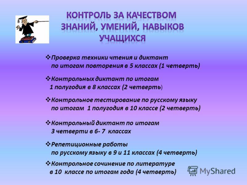 Проверка техники чтения и диктант по итогам повторения в 5 классах (1 четверть) Контрольных диктант по итогам 1 полугодия в 8 классах (2 четверть ) Контрольное тестирование по русскому языку по итогам 1 полугодия в 10 классе (2 четверть) Контрольный