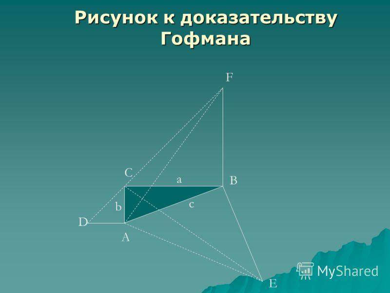 Рисунок к доказательству Гофмана А С В D E F a b c