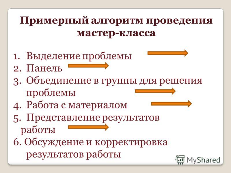 Примерный алгоритм проведения мастер-класса 1.Выделение проблемы 2.Панель 3.Объединение в группы для решения проблемы 4.Работа с материалом 5.Представление результатов работы 6. Обсуждение и корректировка результатов работы