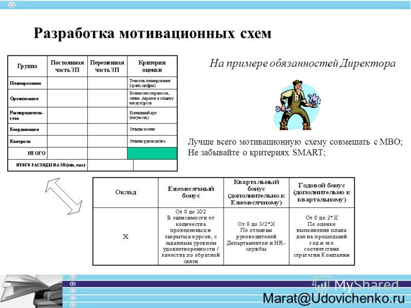 Marat@Udovichenko.ru Разработка мотивационных схем На примере обязанностей Директора Лучше всего мотивационную схему совмещать с МВО; Не забывайте о критериях SMART;