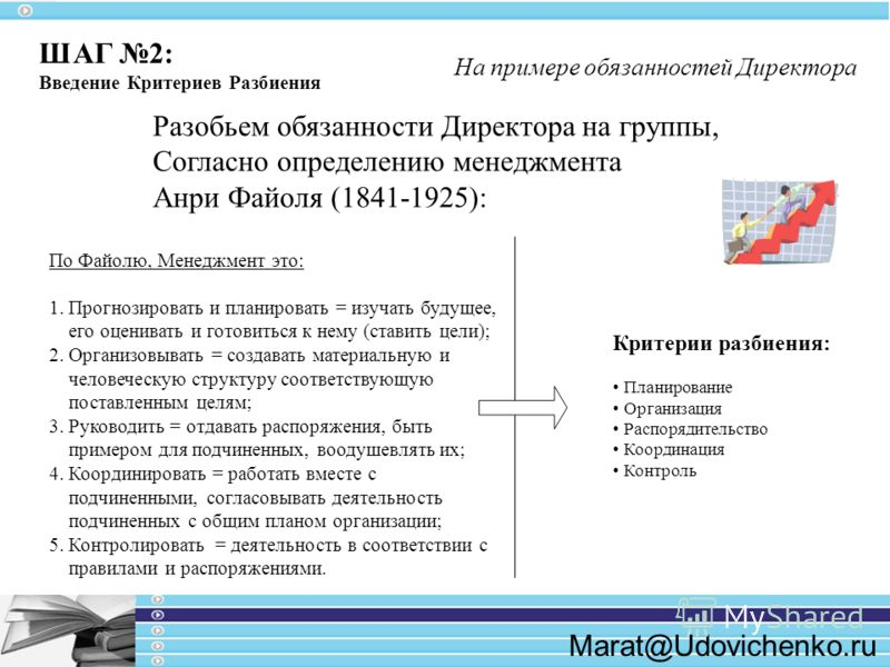 Marat@Udovichenko.ru ШАГ 2: Введение Критериев Разбиения На примере обязанностей Директора Разобьем обязанности Директора на группы, Согласно определению менеджмента Анри Файоля (1841-1925): По Файолю, Менеджмент это: 1. Прогнозировать и планировать