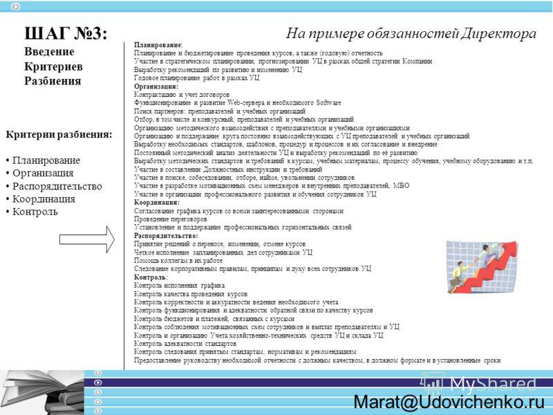 Marat@Udovichenko.ru ШАГ 3: Введение Критериев Разбиения На примере обязанностей Директора Критерии разбиения: Планирование Организация Распорядительство Координация Контроль Планирование: Планирование и бюджетирование проведения курсов, а также (год