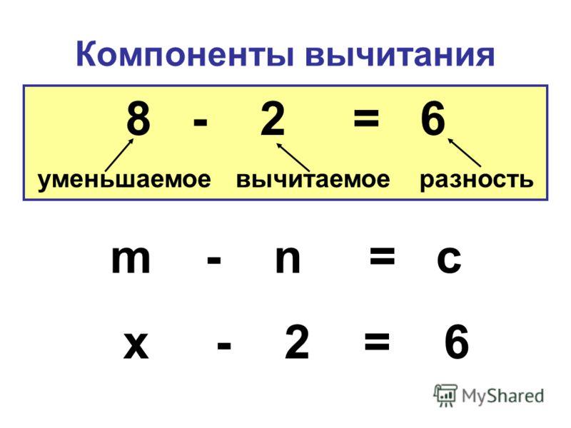 Компоненты вычитания 8 - 2 = 6 уменьшаемое вычитаемое разность m - n = c x - 2 = 6