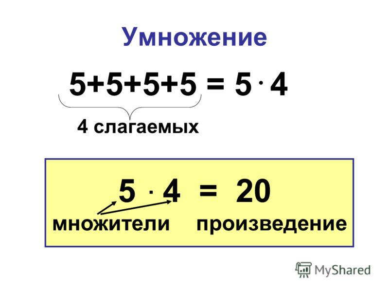 Умножение 5 4 = 20 множители произведение 5+5+5+5 = 5 4 4 слагаемых