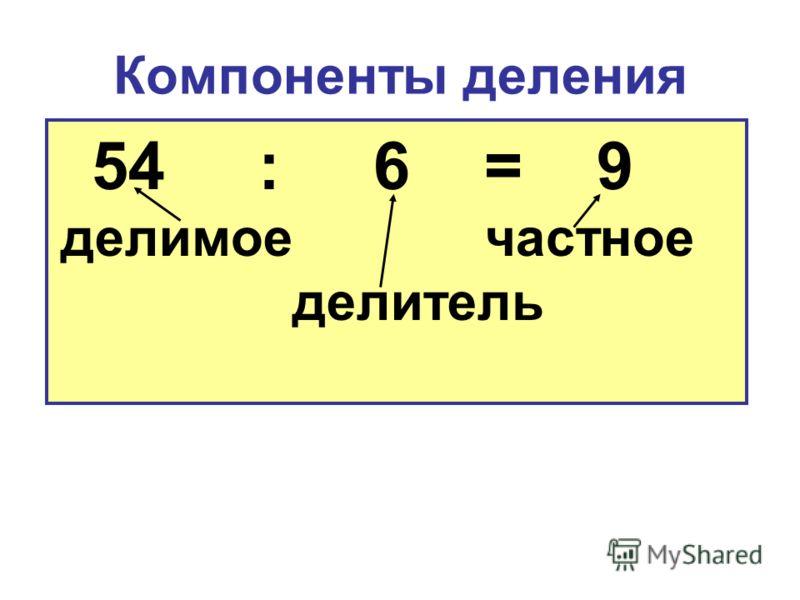 Компоненты деления 54 : 6 = 9 делимое частное делитель