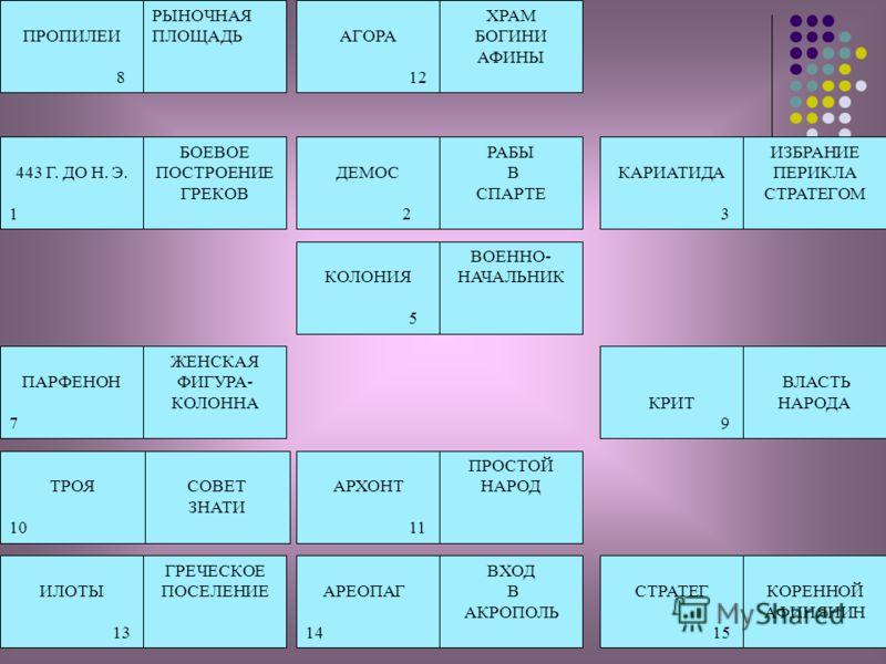 КОЛОНИЯ 5 ВОЕННО- НАЧАЛЬНИК ФАЛАНГА 6 ПРАВИТЕЛЬ АФИН ВО ВРЕМЕНА СОЛОНА АРЕОПАГ 14 ВХОД В АКРОПОЛЬ АГОРА 12 ХРАМ БОГИНИ АФИНЫ ДЕМОС 2 РАБЫ В СПАРТЕ СТРАТЕГ 15 КОРЕННОЙ АФИНЯНИН АРХОНТ 11 ПРОСТОЙ НАРОД ИЛОТЫ 13 ГРЕЧЕСКОЕ ПОСЕЛЕНИЕ ПАРФЕНОН 7 ЖЕНСКАЯ ФИ