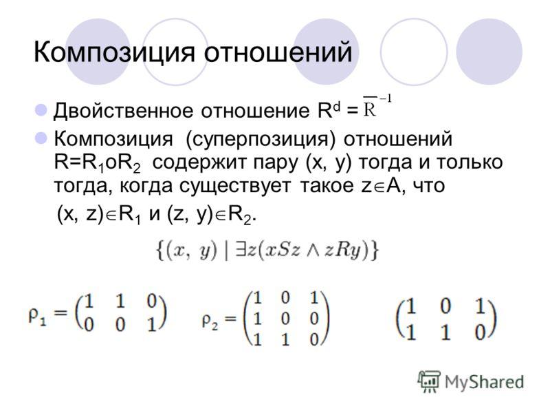 Композиция отношений Двойственное отношение R d = Композиция (суперпозиция) отношений R=R 1 oR 2 содержит пару (x, y) тогда и только тогда, когда существует такое z A, что (x, z) R 1 и (z, y) R 2.