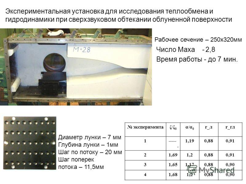 Экспериментальная установка для исследования теплообмена и гидродинамики при сверхзвуковом обтекании облуненной поверхности Рабочее сечение – 250x320мм Число Маха -2,8 Время работы - до 7 мин. экспериментаζ/ζ 0 α/α 0 r_лr_гл 1----- - 1,190,880,880,91