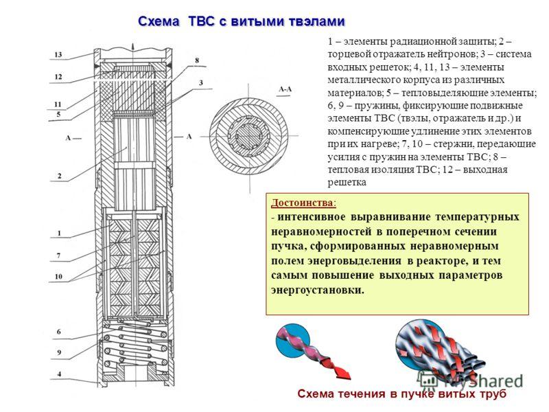 1 – элементы радиационной защиты; 2 – торцевой отражатель нейтронов; 3 – система входных решеток; 4, 11, 13 – элементы металлического корпуса из различных материалов; 5 – тепловыделяющие элементы; 6, 9 – пружины, фиксирующие подвижные элементы ТВС (т