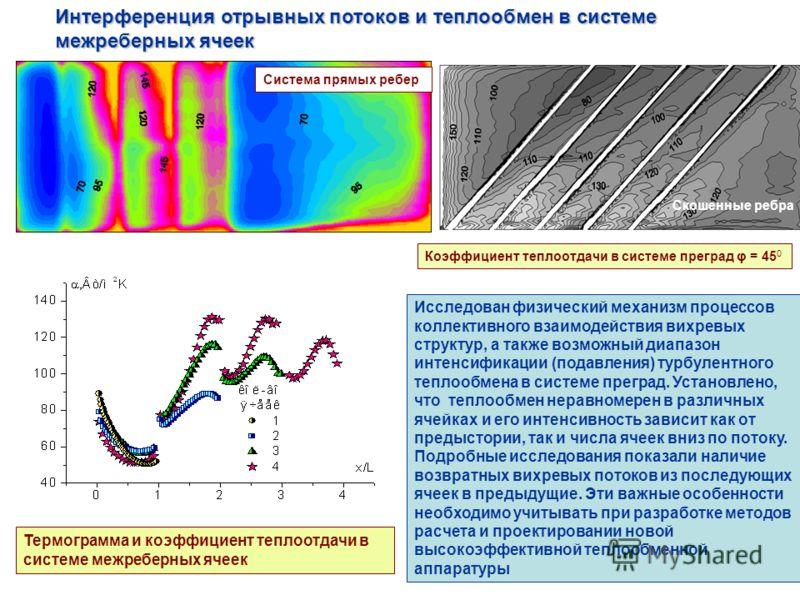Интерференция отрывных потоков и теплообмен в системе межреберных ячеек Система прямых ребер Термограмма и коэффициент теплоотдачи в системе межреберных ячеек Коэффициент теплоотдачи в системе преград φ = 45 0 Скошенные ребра Исследован физический ме